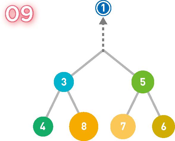 常见数据结构