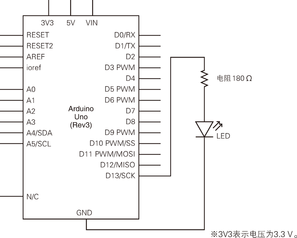 可以看到,电路图中的电流方向和实物布线图是一样的。电路图看起来要比实物布线图简单得多,但它对 Arduino 开发板中所有引脚的信息都做出了详细的描述。 下图为根据实物布线图和电路图搭建出来的电子电路。